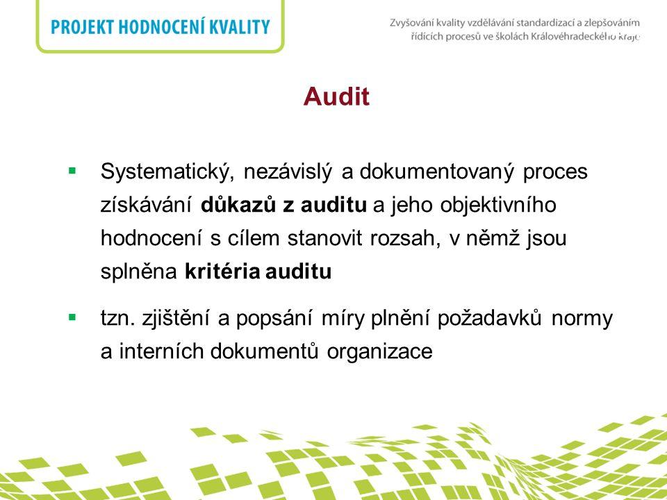 nadpis Terminologie auditu I  Technický expert – osoba, která poskytuje specifické znalosti a odborné posudky k předmětu auditu  Pozorovatel – člen týmu, nezasahuje do auditu  Program auditu – soubor auditů plánovaných pro určitý časový rámec (1 rok)  Plán auditu – popis činností a uspořádání postupu auditu v místě auditu – není nutné využít, jsou-li s předmětem a termínem audity prověřovaní seznámeni jinou formou (např.