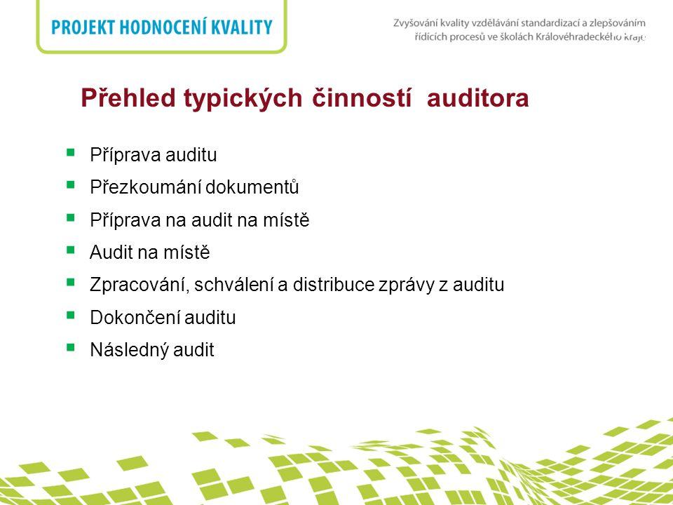 nadpis Přehled typických činností auditora  Příprava auditu  Přezkoumání dokumentů  Příprava na audit na místě  Audit na místě  Zpracování, schválení a distribuce zprávy z auditu  Dokončení auditu  Následný audit