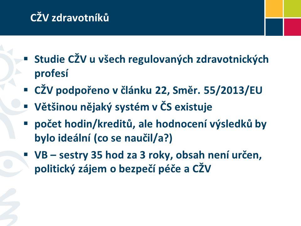 CŽV zdravotníků  Studie CŽV u všech regulovaných zdravotnických profesí  CŽV podpořeno v článku 22, Směr.