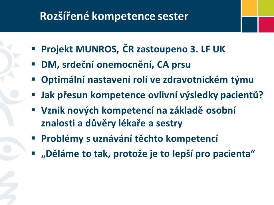 Rozšířené kompetence sester  Projekt MUNROS, ČR zastoupeno 3.