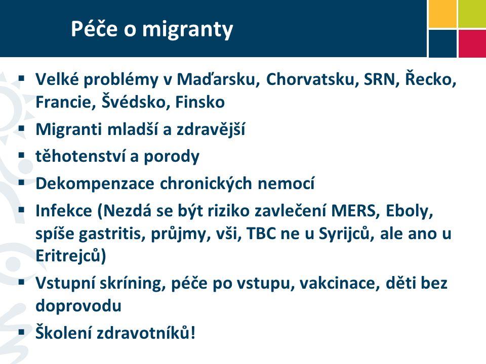 Péče o migranty  Velké problémy v Maďarsku, Chorvatsku, SRN, Řecko, Francie, Švédsko, Finsko  Migranti mladší a zdravější  těhotenství a porody  Dekompenzace chronických nemocí  Infekce (Nezdá se být riziko zavlečení MERS, Eboly, spíše gastritis, průjmy, vši, TBC ne u Syrijců, ale ano u Eritrejců)  Vstupní skríning, péče po vstupu, vakcinace, děti bez doprovodu  Školení zdravotníků!