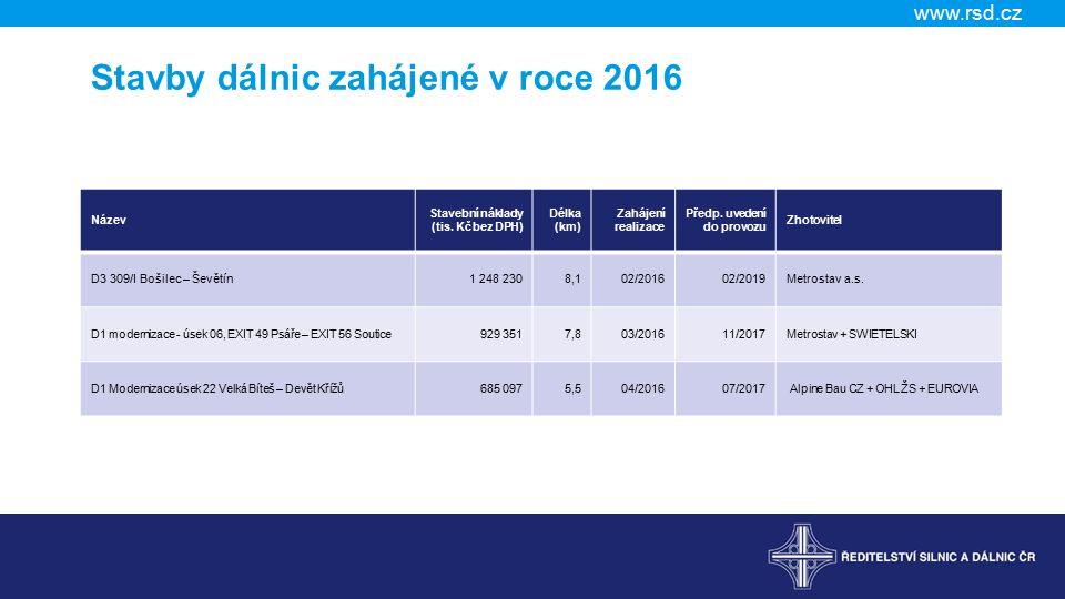 www.rsd.cz Stavby dálnic zahájené v roce 2016 Název Stavební náklady (tis.