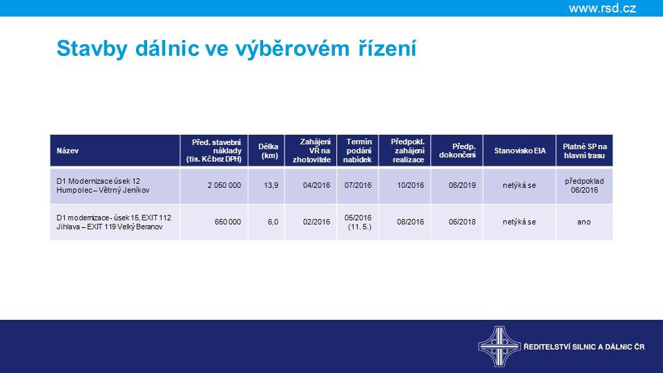 www.rsd.cz Stavby dálnic ve výběrovém řízení Název Před.