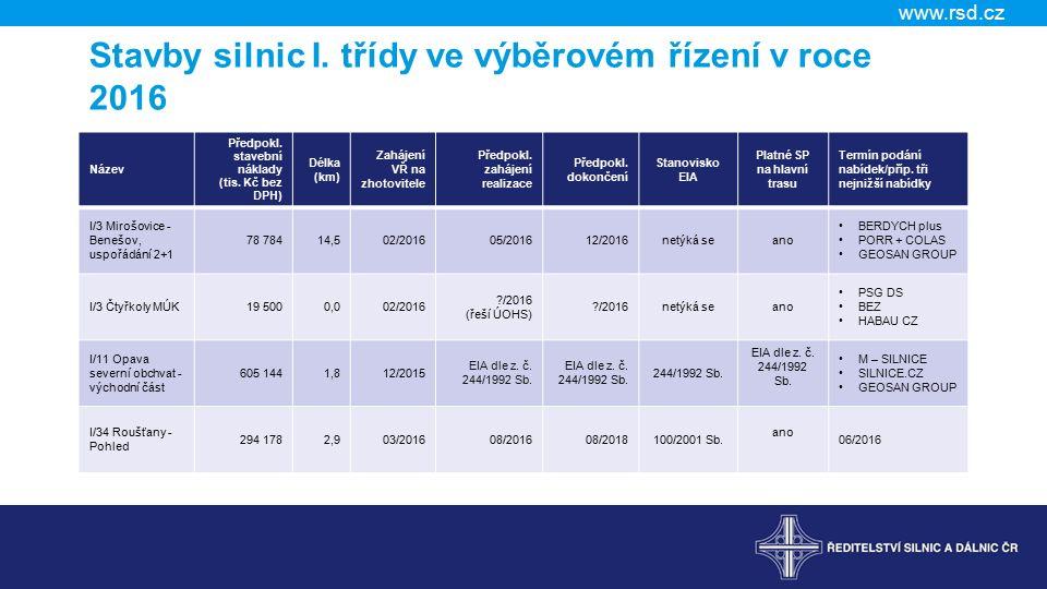 www.rsd.cz Stavby silnic I. třídy ve výběrovém řízení v roce 2016 Název Předpokl.