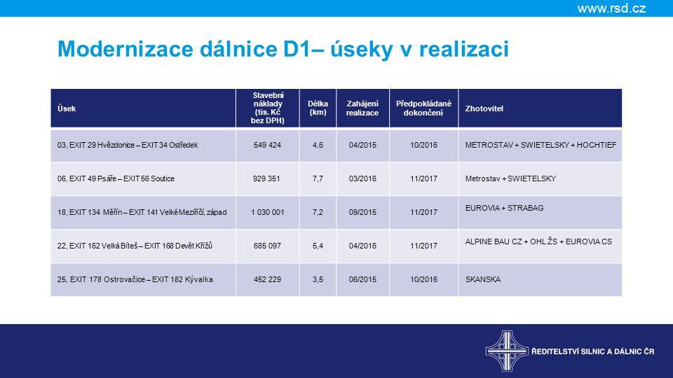 www.rsd.cz Modernizace dálnice D1– úseky v realizaci Úsek Stavební náklady (tis.