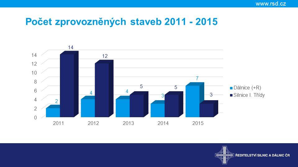 www.rsd.cz Počet zprovozněných staveb 2011 - 2015