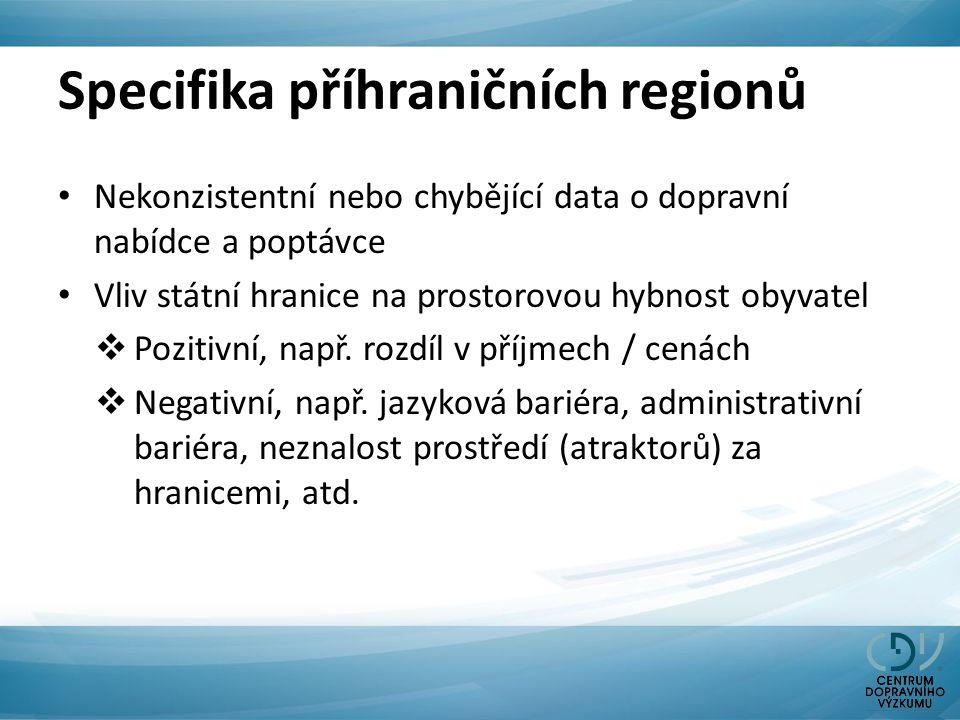 Specifika příhraničních regionů Nekonzistentní nebo chybějící data o dopravní nabídce a poptávce Vliv státní hranice na prostorovou hybnost obyvatel  Pozitivní, např.