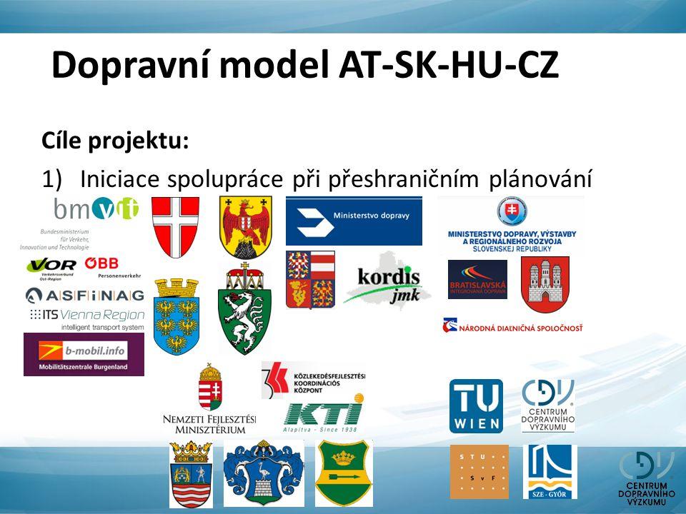 Dopravní model AT-SK-HU-CZ Cíle projektu: 1)Iniciace spolupráce při přeshraničním plánování