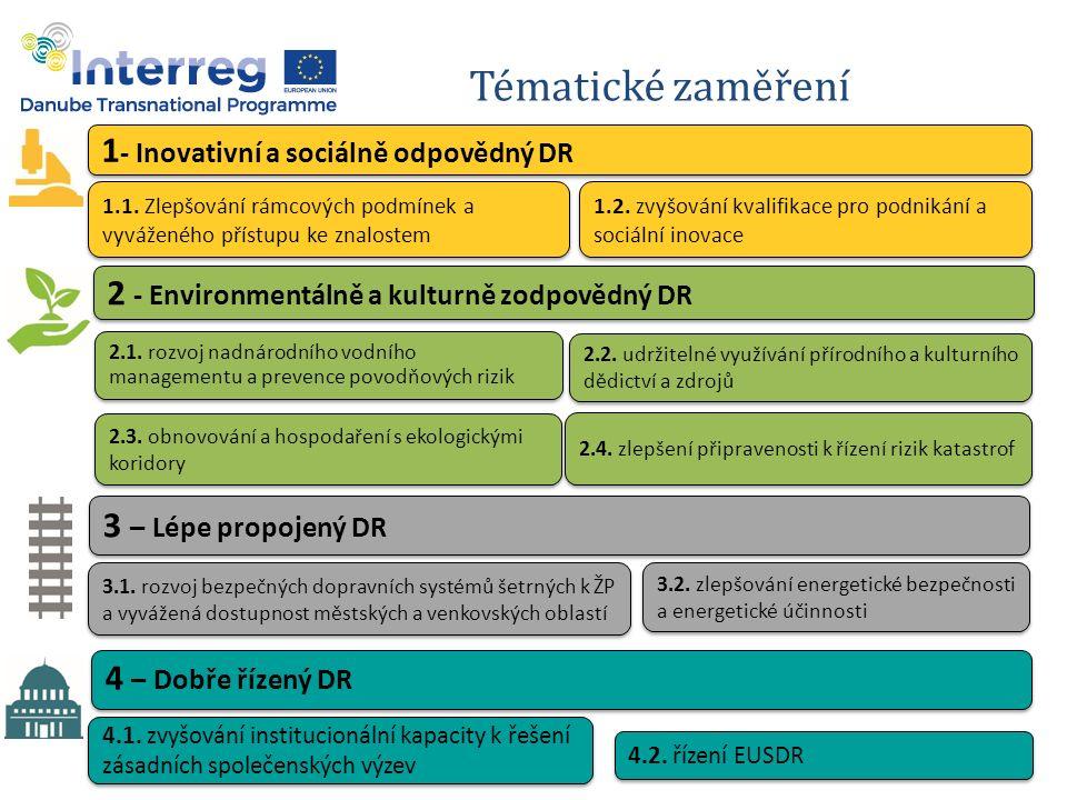 Tématické zaměření 1 - Inovativní a sociálně odpovědný DR 1.2.