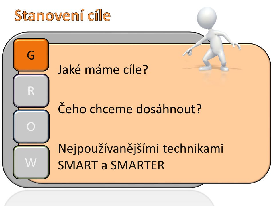 Jaké máme cíle Čeho chceme dosáhnout Nejpoužívanějšími technikami SMART a SMARTER G R O W