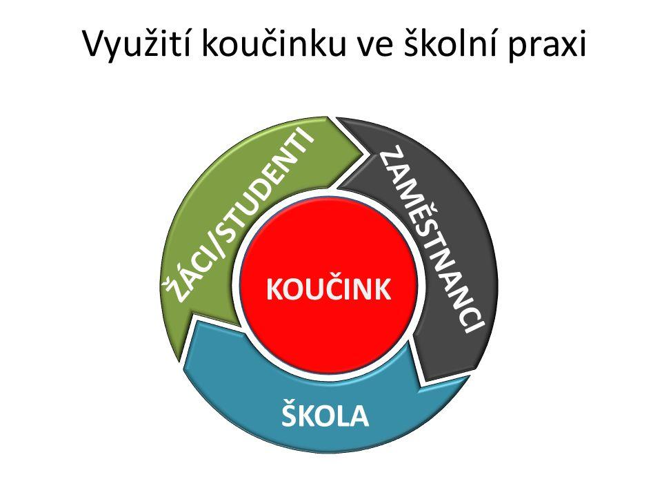 Využití koučinku ve školní praxi ŽÁCI/STUDENTI ZAMĚSTNANCI ŠKOLA KOUČINK