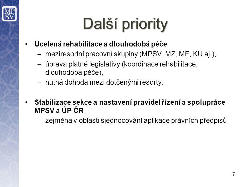 Další priority Ucelená rehabilitace a dlouhodobá péče –meziresortní pracovní skupiny (MPSV, MZ, MF, KÚ aj.), –úprava platné legislativy (koordinace rehabilitace, dlouhodobá péče), –nutná dohoda mezi dotčenými resorty.