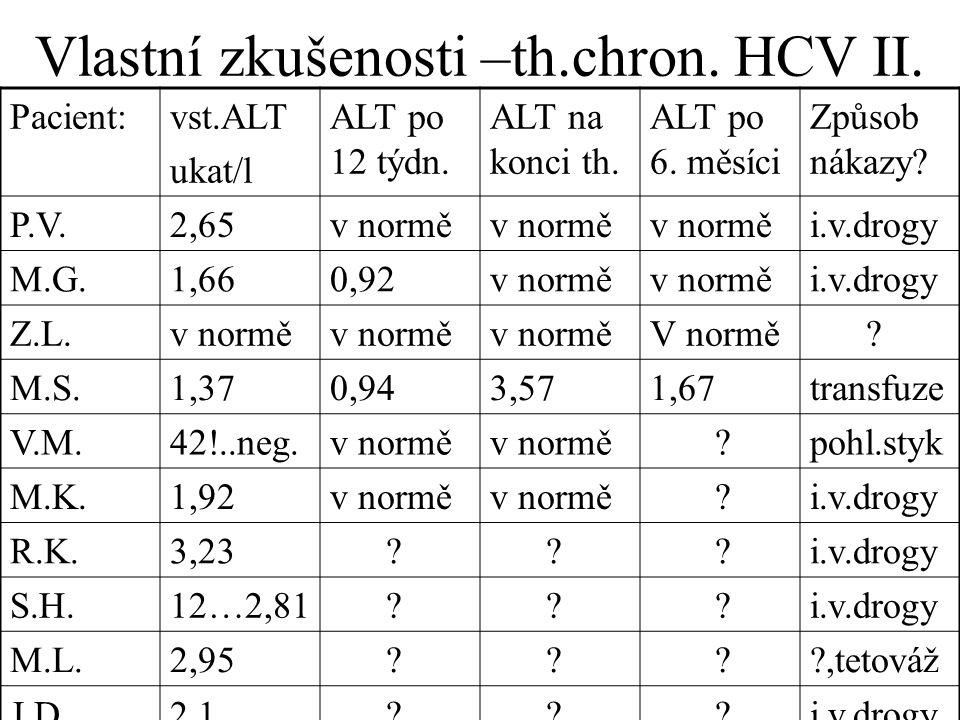 Vlastní zkušenosti –th.chron. HCV II. Pacient:vst.ALT ukat/l ALT po 12 týdn.