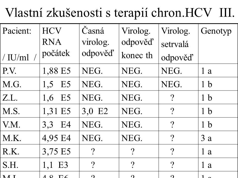Vlastní zkušenosti s terapií chron.HCV III. Pacient: / IU/ml / HCV RNA počátek Časná virolog.
