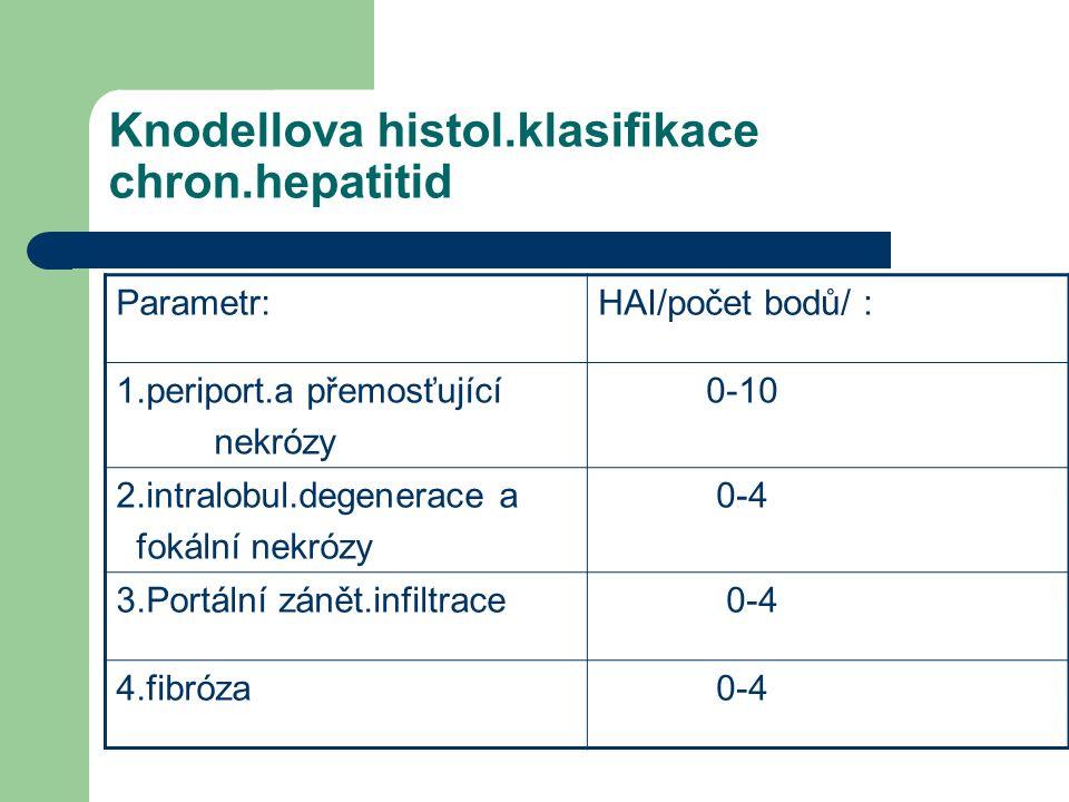 Knodellova histol.klasifikace chron.hepatitid Parametr:HAI/počet bodů/ : 1.periport.a přemosťující nekrózy 0-10 2.intralobul.degenerace a fokální nekrózy 0-4 3.Portální zánět.infiltrace 0-4 4.fibróza 0-4