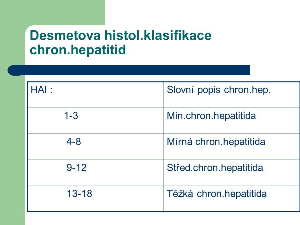 Desmetova histol.klasifikace chron.hepatitid HAI :Slovní popis chron.hep.