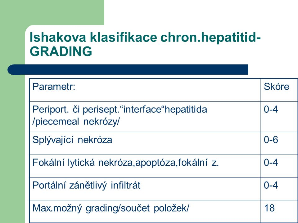 Ishakova klasifikace - STADING Bez fibrozy 0 Vazivové rozšíření portál.prostorů bez n.