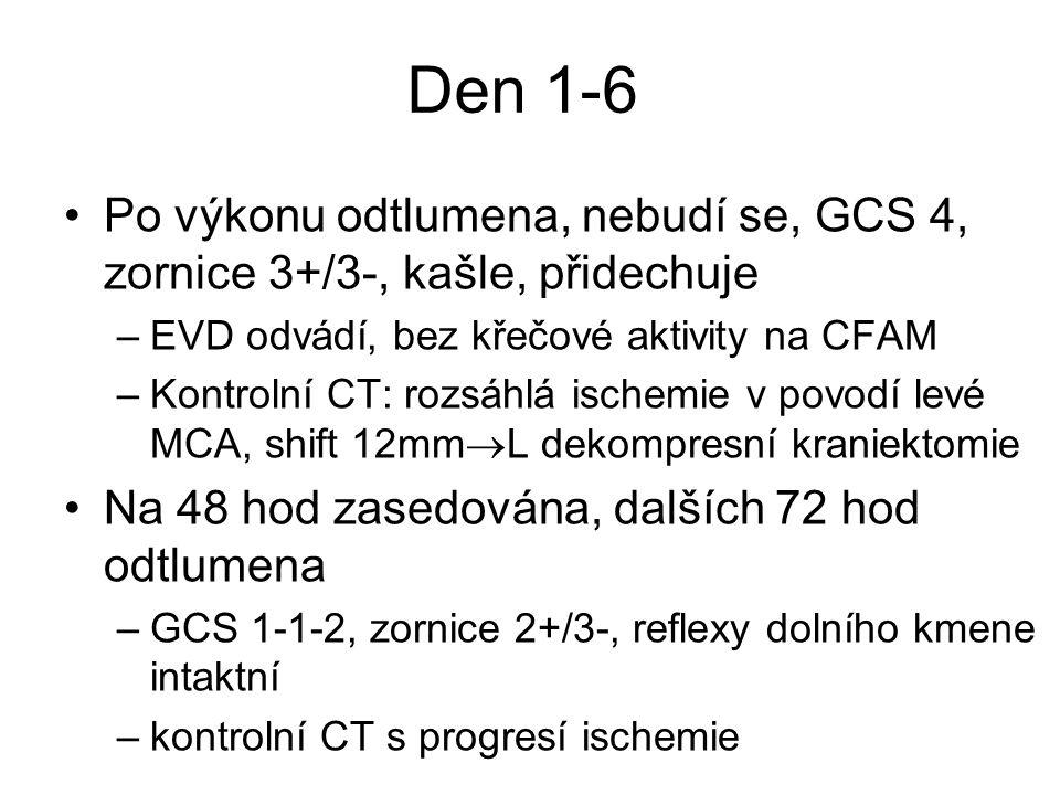 Den 1-6 Po výkonu odtlumena, nebudí se, GCS 4, zornice 3+/3-, kašle, přidechuje –EVD odvádí, bez křečové aktivity na CFAM –Kontrolní CT: rozsáhlá ischemie v povodí levé MCA, shift 12mm  L dekompresní kraniektomie Na 48 hod zasedována, dalších 72 hod odtlumena –GCS 1-1-2, zornice 2+/3-, reflexy dolního kmene intaktní –kontrolní CT s progresí ischemie