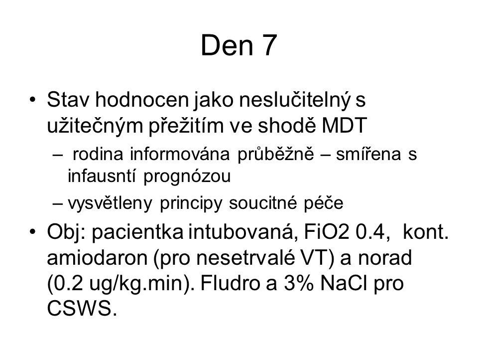 Den 7 Stav hodnocen jako neslučitelný s užitečným přežitím ve shodě MDT – rodina informována průběžně – smířena s infausntí prognózou –vysvětleny principy soucitné péče Obj: pacientka intubovaná, FiO2 0.4, kont.