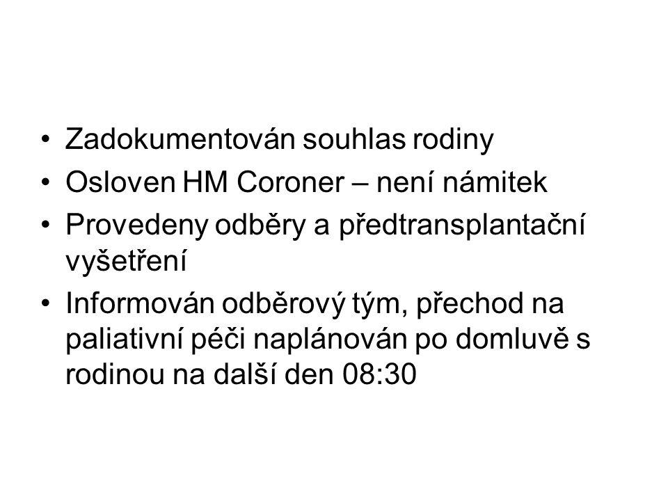 Zadokumentován souhlas rodiny Osloven HM Coroner – není námitek Provedeny odběry a předtransplantační vyšetření Informován odběrový tým, přechod na paliativní péči naplánován po domluvě s rodinou na další den 08:30