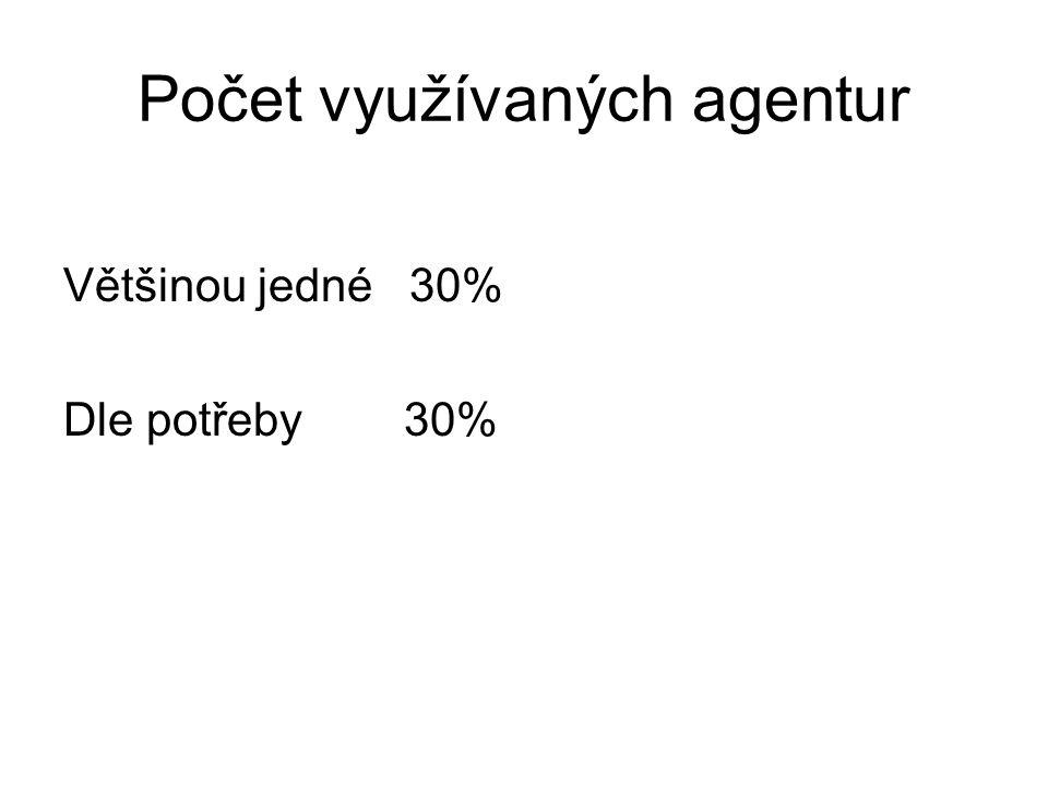 Počet využívaných agentur Většinou jedné 30% Dle potřeby 30%