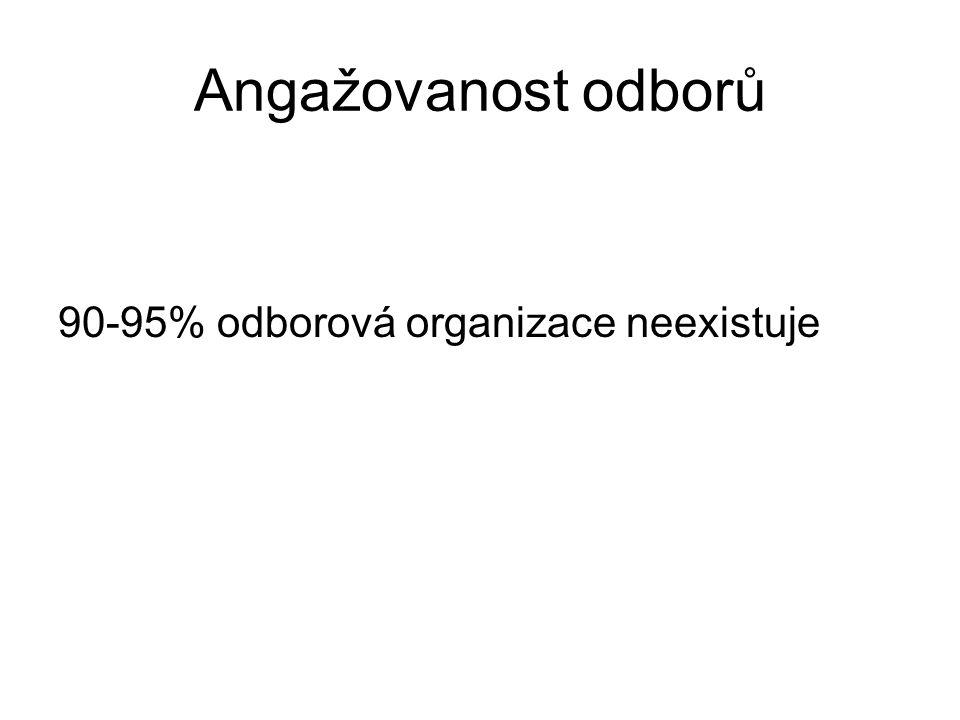 Angažovanost odborů 90-95% odborová organizace neexistuje