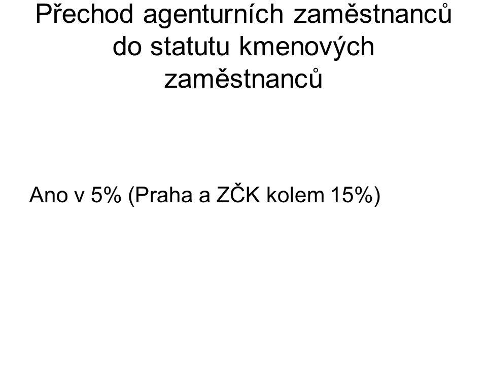 Přechod agenturních zaměstnanců do statutu kmenových zaměstnanců Ano v 5% (Praha a ZČK kolem 15%)