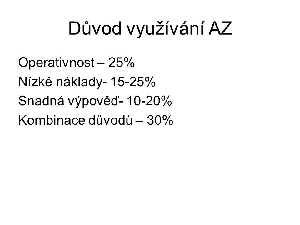 Důvod využívání AZ Operativnost – 25% Nízké náklady- 15-25% Snadná výpověď- 10-20% Kombinace důvodů – 30%
