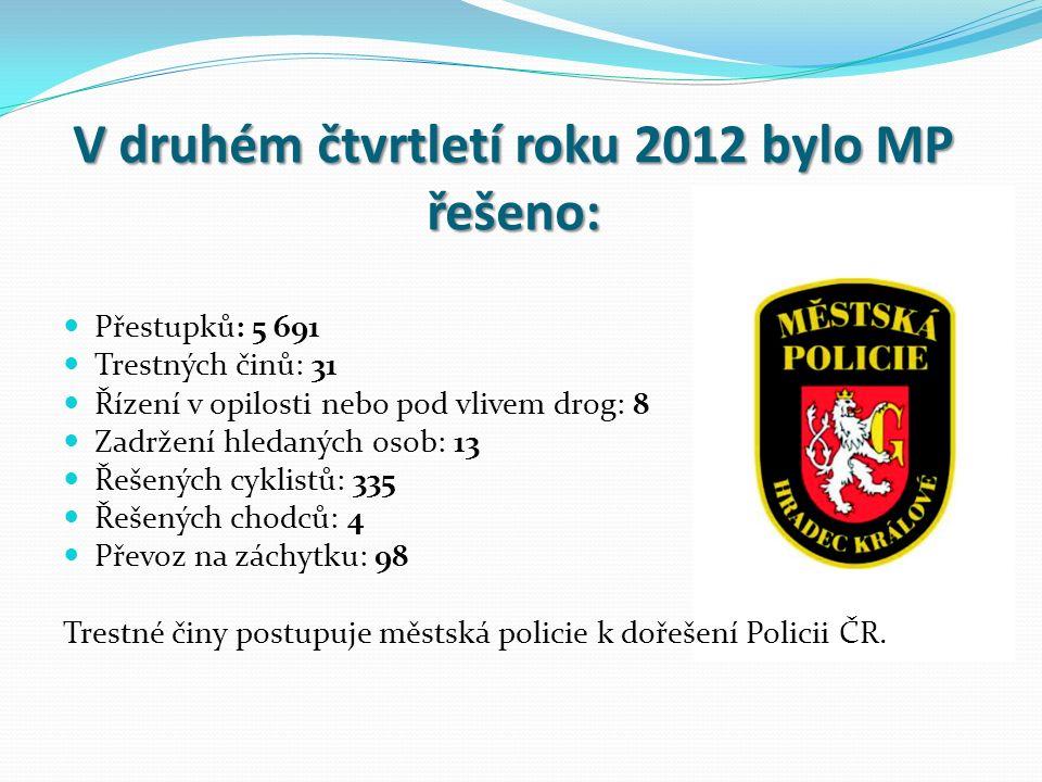 V druhém čtvrtletí roku 2012 bylo MP řešeno: Přestupků: 5 691 Trestných činů: 31 Řízení v opilosti nebo pod vlivem drog: 8 Zadržení hledaných osob: 13