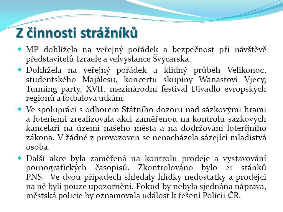 Z činnosti strážníků Z činnosti strážníků MP dohlížela na veřejný pořádek a bezpečnost při návštěvě představitelů Izraele a velvyslance Švýcarska. Doh