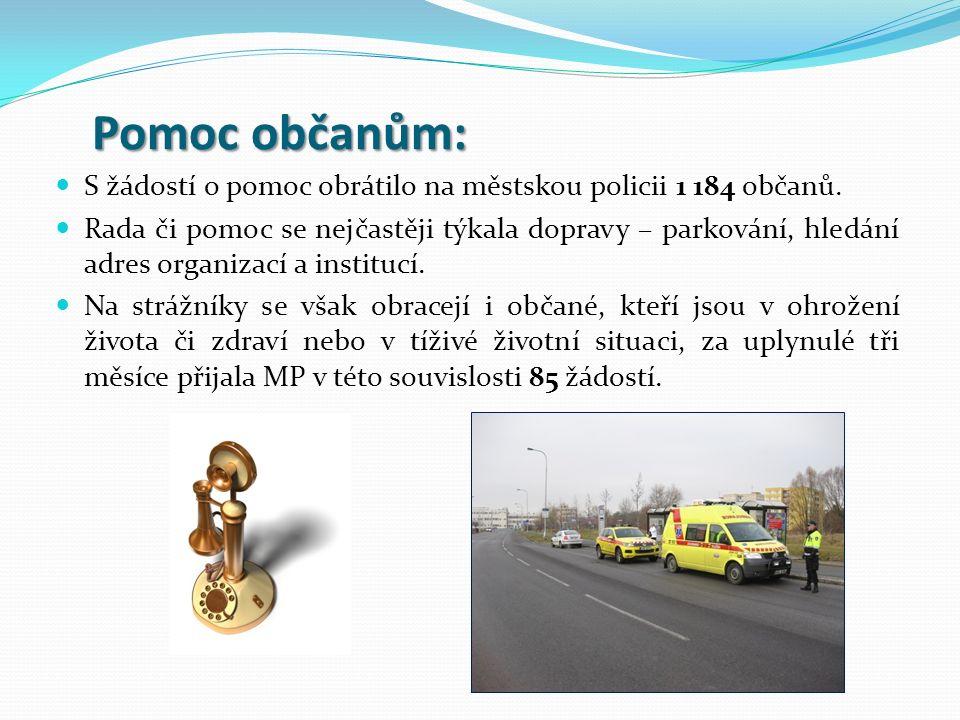 Pomoc občanům: Pomoc občanům: S žádostí o pomoc obrátilo na městskou policii 1 184 občanů. Rada či pomoc se nejčastěji týkala dopravy – parkování, hle