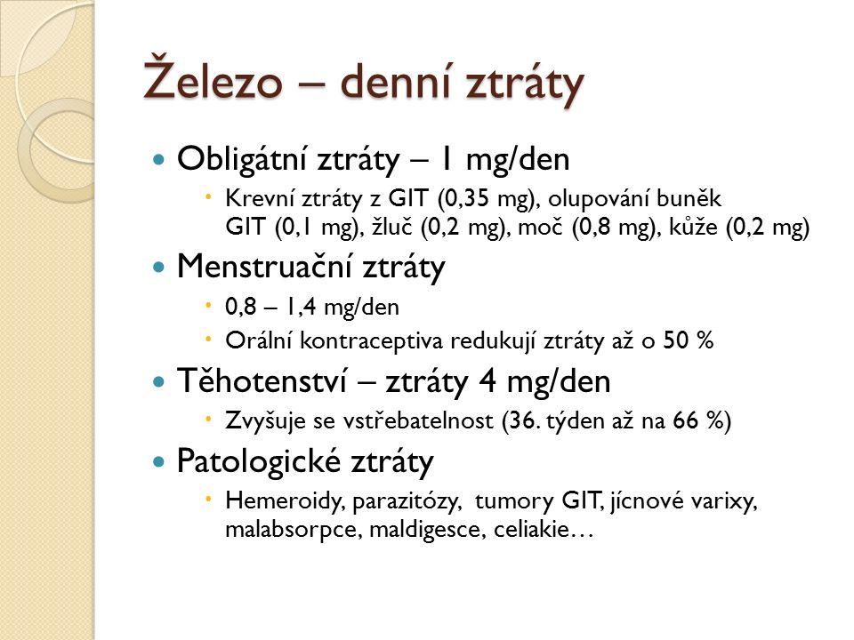 Železo – denní ztráty Obligátní ztráty – 1 mg/den  Krevní ztráty z GIT (0,35 mg), olupování buněk GIT (0,1 mg), žluč (0,2 mg), moč (0,8 mg), kůže (0,2 mg) Menstruační ztráty  0,8 – 1,4 mg/den  Orální kontraceptiva redukují ztráty až o 50 % Těhotenství – ztráty 4 mg/den  Zvyšuje se vstřebatelnost (36.