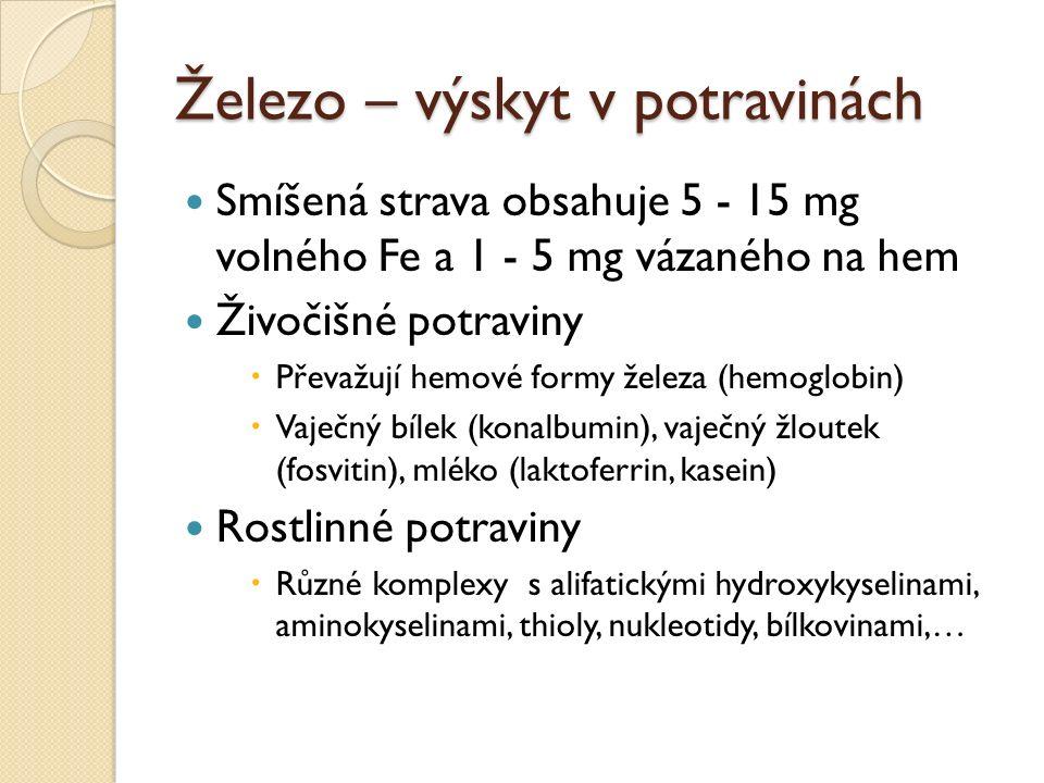 Železo – výskyt v potravinách Smíšená strava obsahuje 5 - 15 mg volného Fe a 1 - 5 mg vázaného na hem Živočišné potraviny  Převažují hemové formy železa (hemoglobin)  Vaječný bílek (konalbumin), vaječný žloutek (fosvitin), mléko (laktoferrin, kasein) Rostlinné potraviny  Různé komplexy s alifatickými hydroxykyselinami, aminokyselinami, thioly, nukleotidy, bílkovinami,…