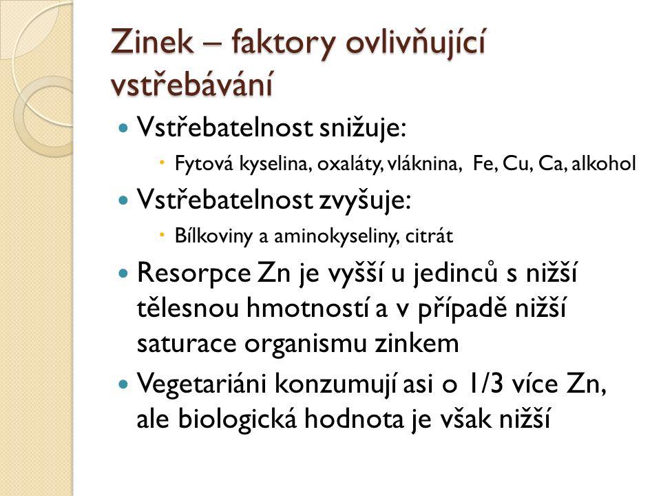 Zinek – faktory ovlivňující vstřebávání Vstřebatelnost snižuje:  Fytová kyselina, oxaláty, vláknina, Fe, Cu, Ca, alkohol Vstřebatelnost zvyšuje:  Bílkoviny a aminokyseliny, citrát Resorpce Zn je vyšší u jedinců s nižší tělesnou hmotností a v případě nižší saturace organismu zinkem Vegetariáni konzumují asi o 1/3 více Zn, ale biologická hodnota je však nižší