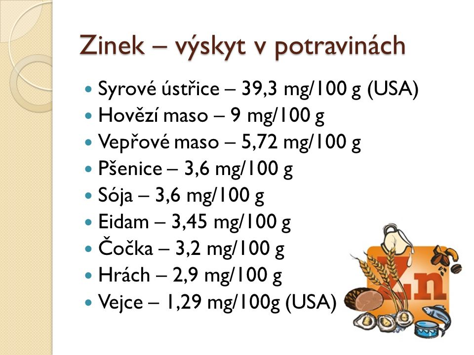Zinek – výskyt v potravinách Syrové ústřice – 39,3 mg/100 g (USA) Hovězí maso – 9 mg/100 g Vepřové maso – 5,72 mg/100 g Pšenice – 3,6 mg/100 g Sója – 3,6 mg/100 g Eidam – 3,45 mg/100 g Čočka – 3,2 mg/100 g Hrách – 2,9 mg/100 g Vejce – 1,29 mg/100g (USA)