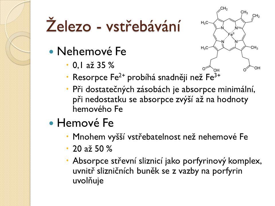 Železo - vstřebávání Nehemové Fe  0,1 až 35 %  Resorpce Fe 2+ probíhá snadněji než Fe 3+  Při dostatečných zásobách je absorpce minimální, při nedostatku se absorpce zvýší až na hodnoty hemového Fe Hemové Fe  Mnohem vyšší vstřebatelnost než nehemové Fe  20 až 50 %  Absorpce střevní sliznicí jako porfyrinový komplex, uvnitř slizničních buněk se z vazby na porfyrin uvolňuje