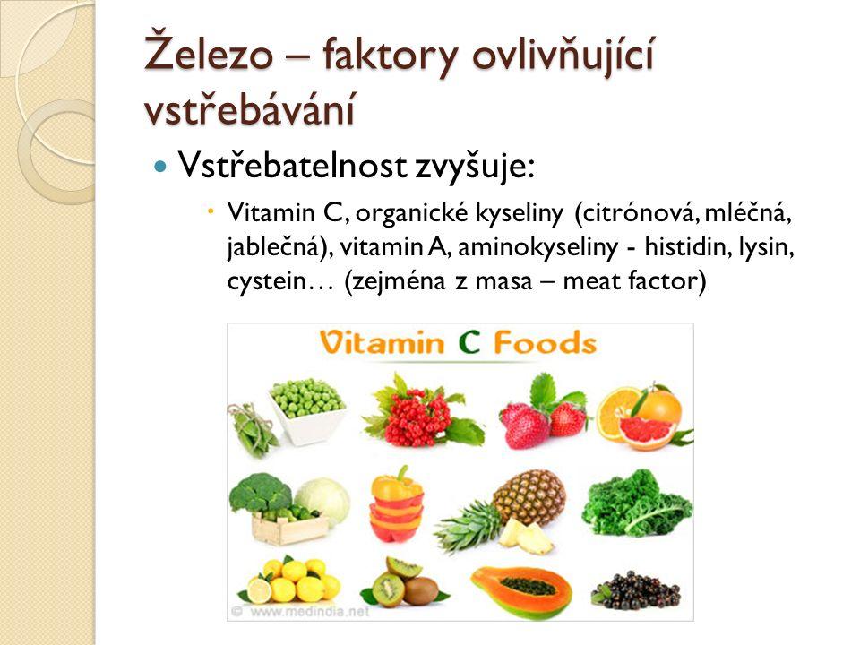 Železo – faktory ovlivňující vstřebávání Vstřebatelnost zvyšuje:  Vitamin C, organické kyseliny (citrónová, mléčná, jablečná), vitamin A, aminokyseliny - histidin, lysin, cystein… (zejména z masa – meat factor)