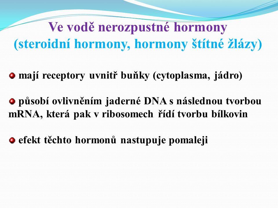 mají receptory uvnitř buňky (cytoplasma, jádro) působí ovlivněním jaderné DNA s následnou tvorbou mRNA, která pak v ribosomech řídí tvorbu bílkovin efekt těchto hormonů nastupuje pomaleji Ve vodě nerozpustné hormony (steroidní hormony, hormony štítné žlázy)