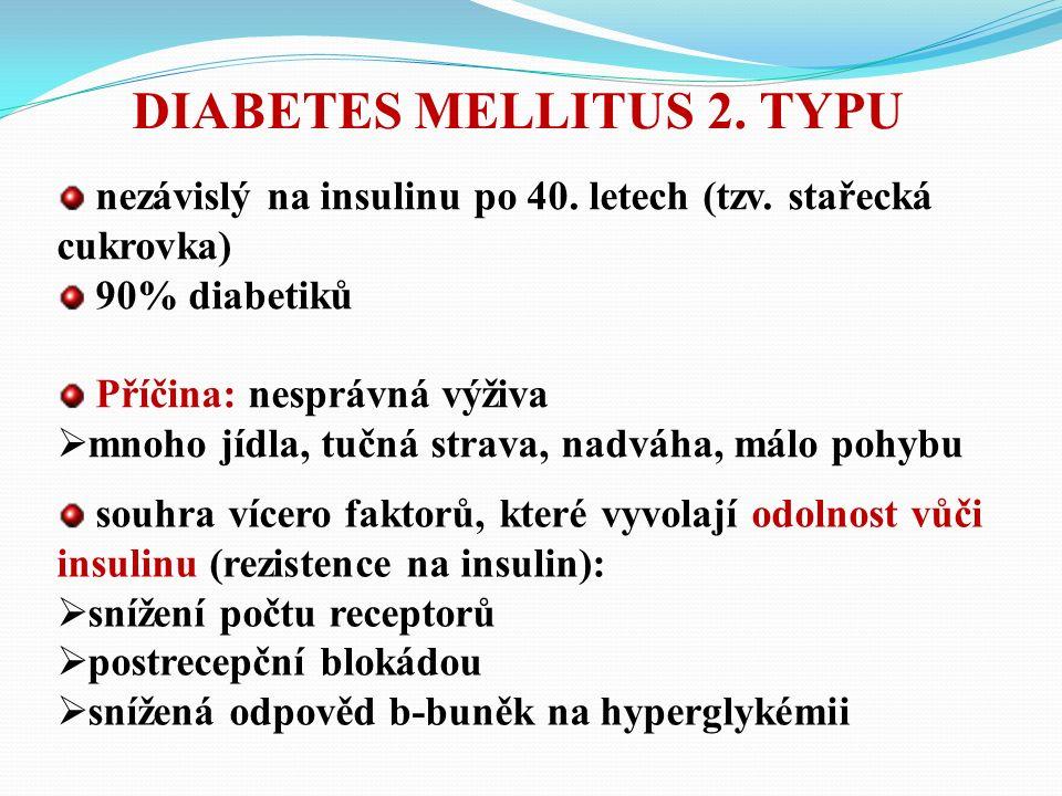 nezávislý na insulinu po 40. letech (tzv.