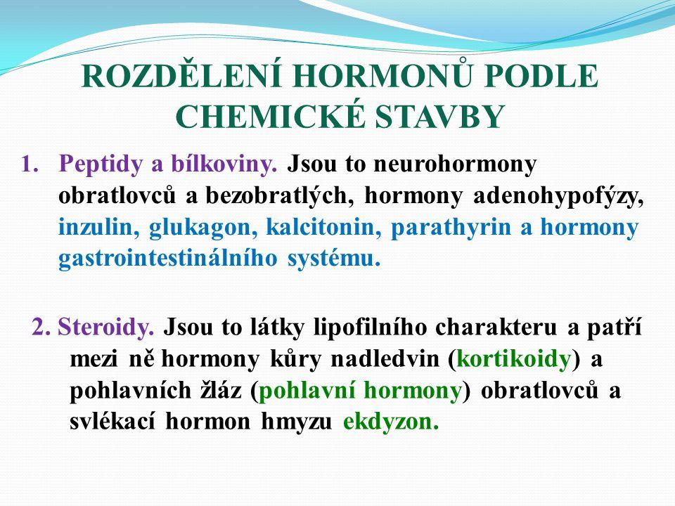 1. Peptidy a bílkoviny.