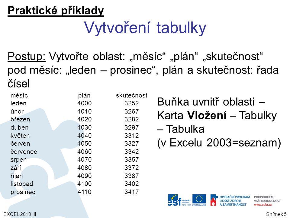 Kontingenční grafy Snímek 26 Zdrojem je kontingenční tabulka (nebo se vytvoří současně s grafem) Stejné podmínky jako pro tabulku OtevřiList_10_144.xlsx Postup: Kurzor do seznamu – Vložení – Tabulky – Kontingenční tabulka – Kontingenční graf – OK (filtry) EXCEL 2010 III