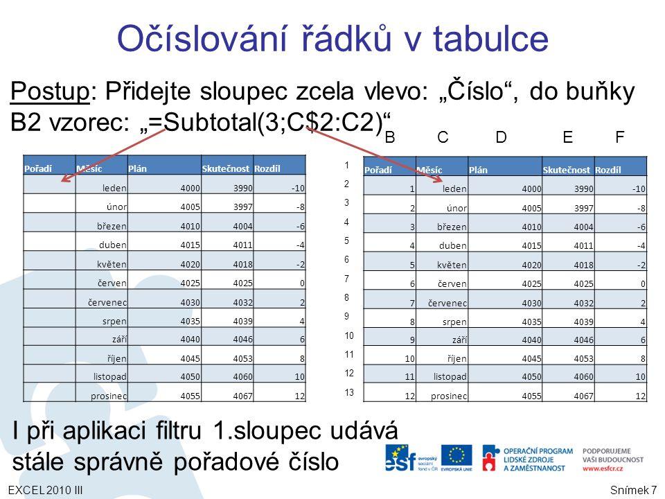 Zobrazení - Zobrazení sešitů:  Normálně – vhodné pro většinu operací s tabulkou  Rozložení stránky – tak, jak bude vytištěn, záhlaví, zápatí, pravítka  Zobrazit konce stránek – modré příčky=konce stránek, lze upravovat (velikost písma!)  Celá obrazovka  Vlastní Rozdělení do více stran: Rozložení stránky – Vzhled stránky – Konce – Vložit konec (nad kurzorem a vlevo od něj) Zobrazení dokumentu před tiskem a rozdělení do stránek Snímek 28 EXCEL 2010 III