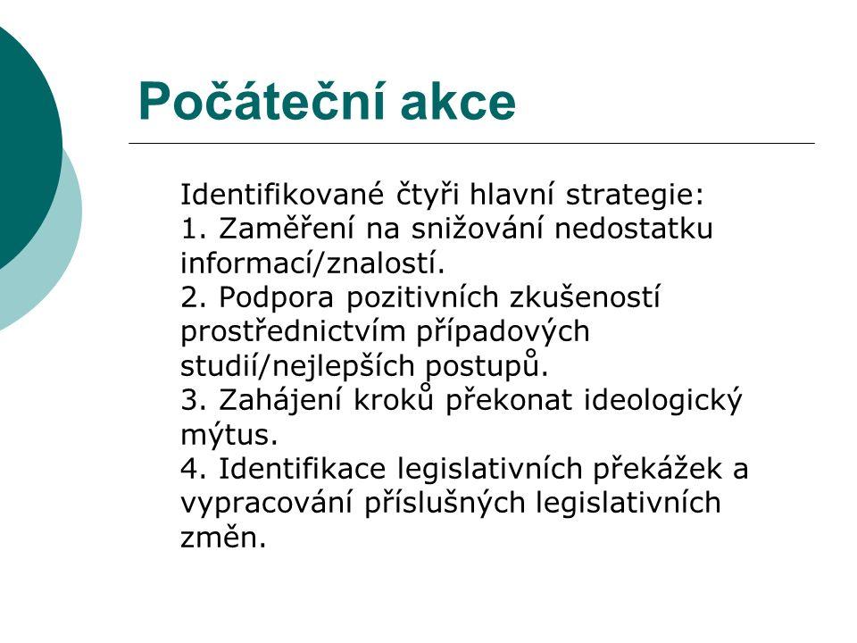 Počáteční akce Identifikované čtyři hlavní strategie: 1.