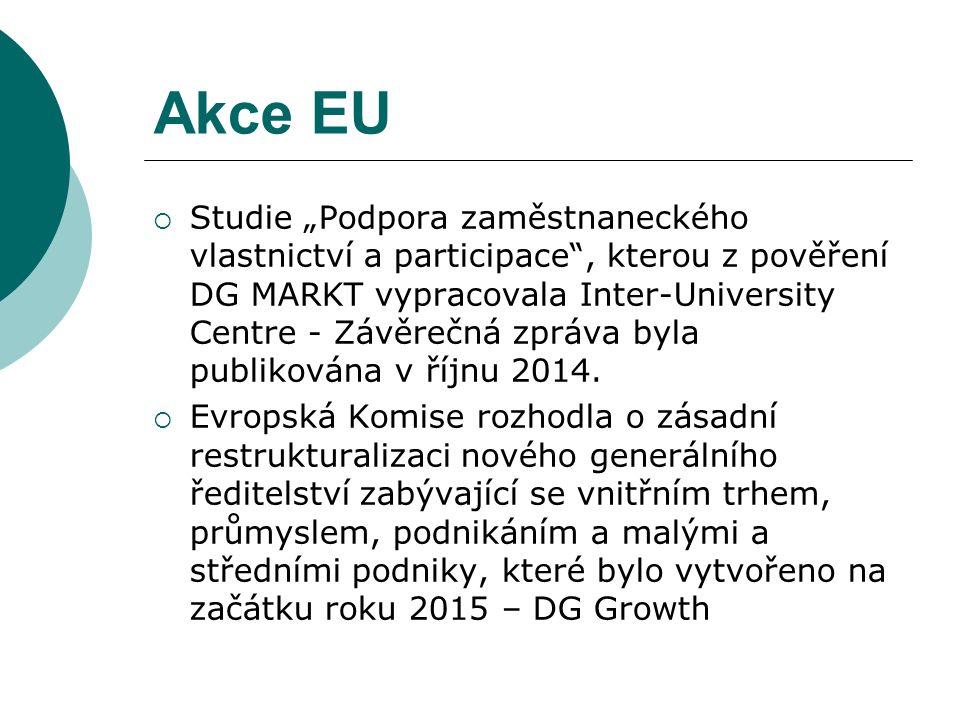 """Akce EU  Studie """"Podpora zaměstnaneckého vlastnictví a participace , kterou z pověření DG MARKT vypracovala Inter-University Centre - Závěrečná zpráva byla publikována v říjnu 2014."""