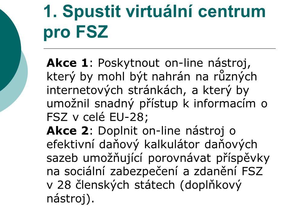 1. Spustit virtuální centrum pro FSZ Akce 1: Poskytnout on-line nástroj, který by mohl být nahrán na různých internetových stránkách, a který by umožn