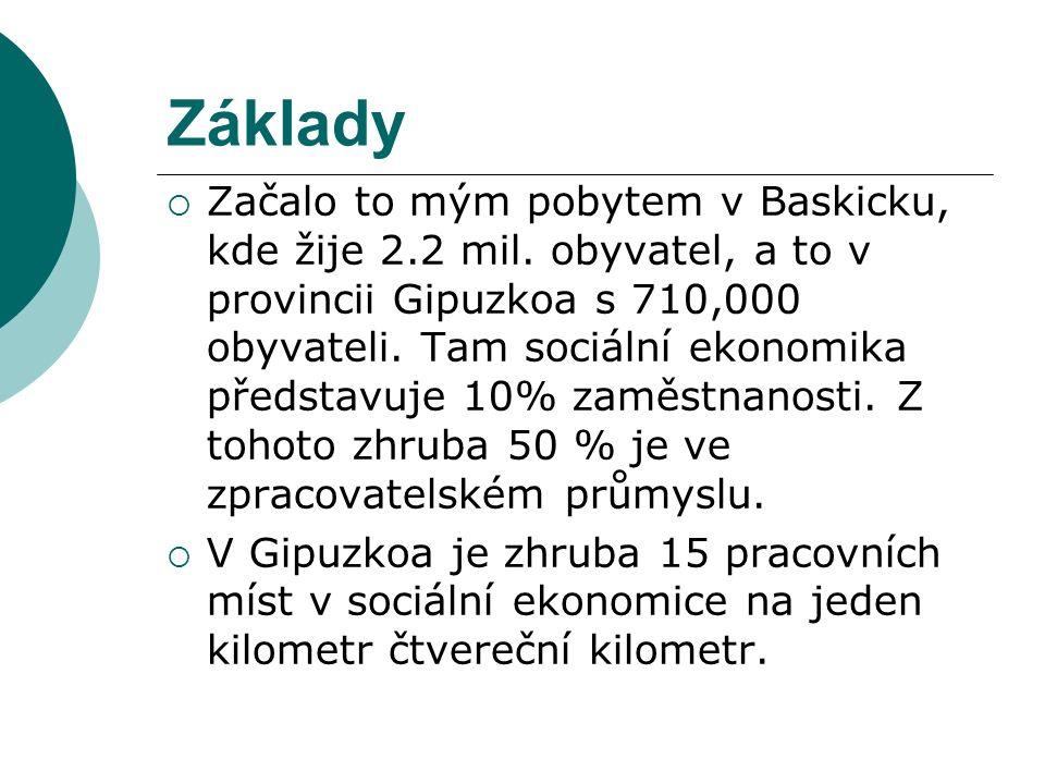 Základy  Začalo to mým pobytem v Baskicku, kde žije 2.2 mil.