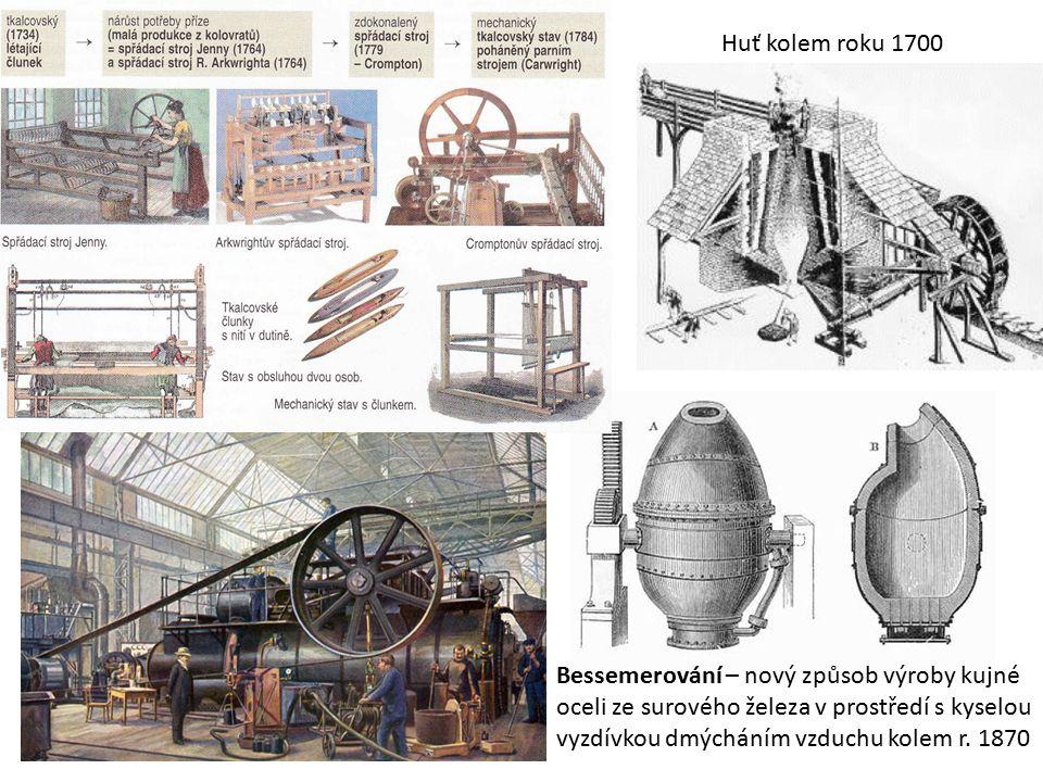 Huť kolem roku 1700 Bessemerování – nový způsob výroby kujné oceli ze surového železa v prostředí s kyselou vyzdívkou dmýcháním vzduchu kolem r. 1870