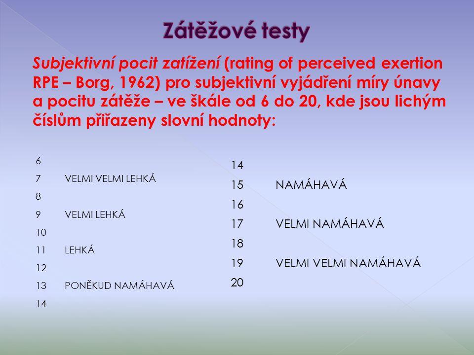 Subjektivní pocit zatížení (rating of perceived exertion RPE – Borg, 1962) pro subjektivní vyjádření míry únavy a pocitu zátěže – ve škále od 6 do 20, kde jsou lichým číslům přiřazeny slovní hodnoty: 6 7VELMI VELMI LEHKÁ 8 9VELMI LEHKÁ 10 11LEHKÁ 12 13PONĚKUD NAMÁHAVÁ 14 15NAMÁHAVÁ 16 17VELMI NAMÁHAVÁ 18 19VELMI VELMI NAMÁHAVÁ 20