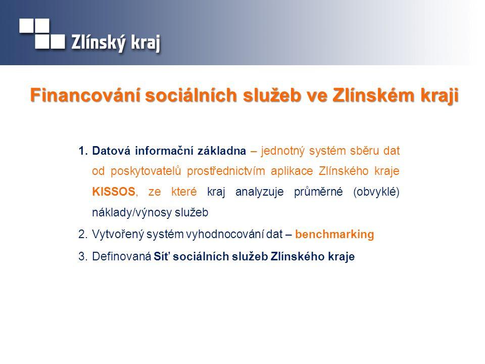 Financování sociálních služeb ve Zlínském kraji 1.Datová informační základna – jednotný systém sběru dat od poskytovatelů prostřednictvím aplikace Zlínského kraje KISSOS, ze které kraj analyzuje průměrné (obvyklé) náklady/výnosy služeb 2.Vytvořený systém vyhodnocování dat – benchmarking 3.Definovaná Síť sociálních služeb Zlínského kraje