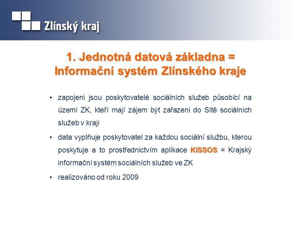 1. Jednotná datová základna = Informační systém Zlínského kraje zapojeni jsou poskytovatelé sociálních služeb působící na území ZK, kteří mají zájem b